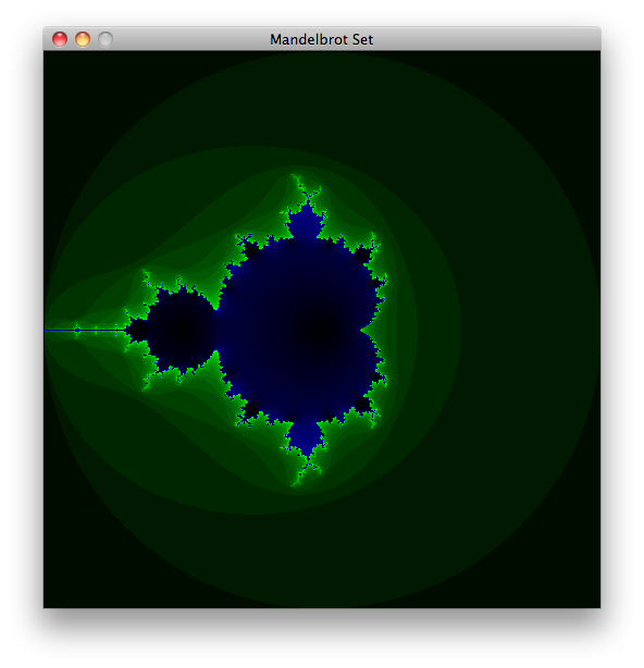 A render of the Mandelbrot set as performed by the mandelbrot.py script. Computations were performed in C.