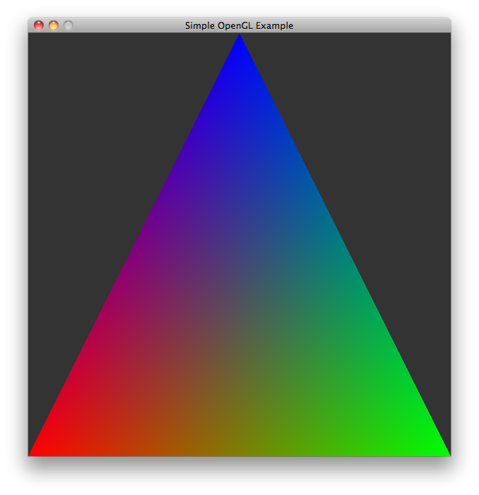 A colored triangle drawn by a simple program exercising the OpenGL API.