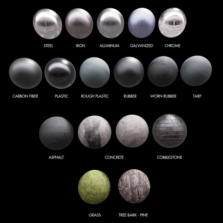 PBR Materials in Unreal Engine 4. Image from ArtStation's Pinterest.
